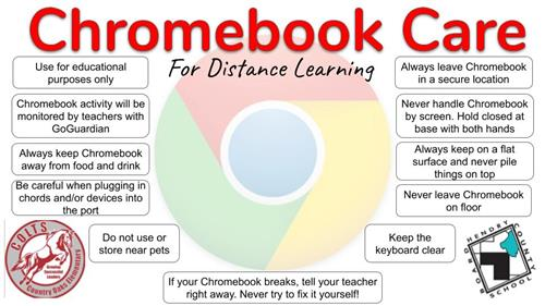 Chromebook Care